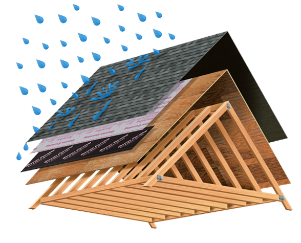 Ice and Water Roofing Barrier